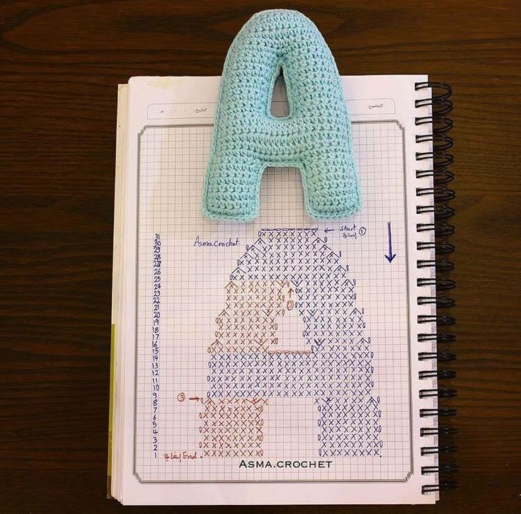 Whole alphabet of crochet Theyu0027re not too