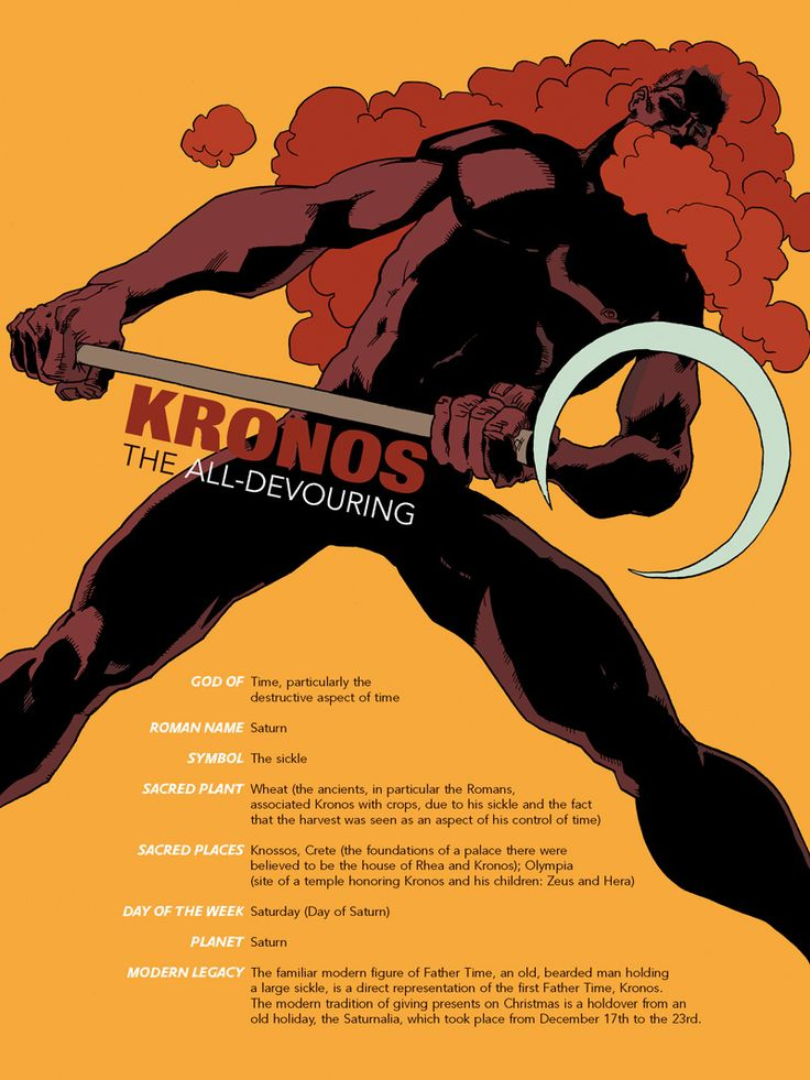 Olympians - Kronos - The All-Devouring (lily:Grandpa!!!)