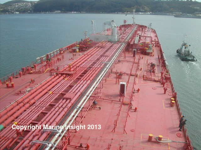 10 Points to Ensure Safe And Smooth Sea Trials Of Ships