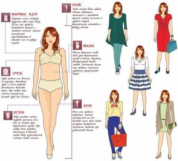 Женщине «перевернутый треугольник» носить нельзя: ·Мешковатой одежды. ·Вещей, ставящих акценты на плечи. ·Высоких вырезов. ·Зауженных книзу юбок и брюк.