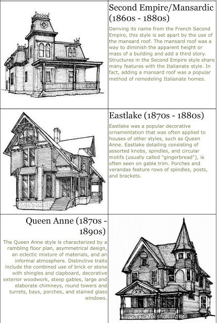 Types of architecture art architecture pinterest for Types of architecture design