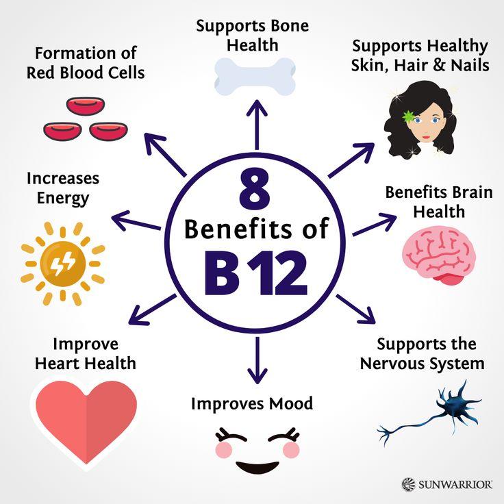 8 Benefits of Vitamin B12 in 2020 Vitamin b12 injections