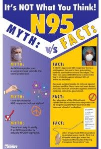 The Facts take on the Myths in this new NIOSH infographic on N95 respirators!