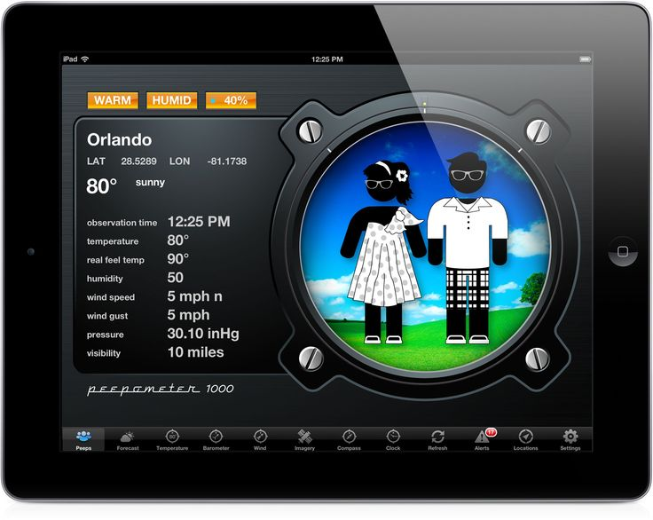 Peepometer 1000- a different kind of weather app for ipad