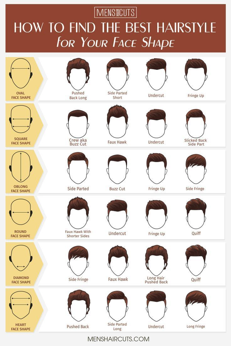 A Complete Guide To Short Haircuts For Men  MensHaircuts.com