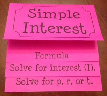 This foldable is organized into three tabs:  1. What is interest? (explanation and formula)  2. Examples solving for interest  3. Examples solving for p, r, or t.