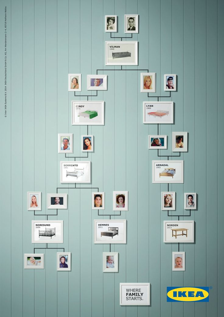 """「Ikeaは、家族が生まれる場所もつくっています。」視点が面白いプリント広告 ドイツのハンブルグで実施された、日本でもお馴染みの総合家具ブランド・IKEAのプリント広告。 彼らがベッドをテーマにして制作したクリエイティブがこちらです。 タイトルは""""Family Tree(系図)""""。よくある家族の系図の中にIKEAのベッドを差し込みました。 コピーは、""""Where family starts.(家族がはじまる場所。)"""" ベッドを新しく定義し直したコピーで、家族の中でのIKEAのあり方をコミュニケーションしました。 全体的に下品にならないように作られているのですが、スパイスとして右下にはイケアのテーブルが置かれています。この意味わかりますよね。 家系図と家具の関係性をうまくみつけた、思わずニヤリとしてしまうIKEAのプリント広告"""
