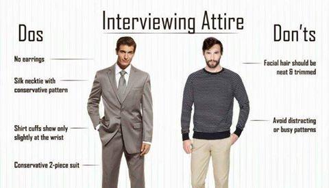 12 best interview dress for men images on pinterest for Dress shirt for interview