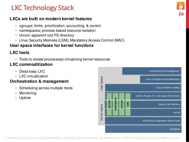 LXC Technology Stack