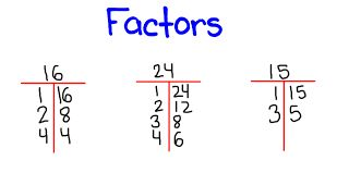 1000 images about 4th grade math on pinterest for Factor table of 99