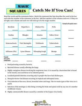 This math game provides students with basic information about  exposure of contagious diseases illnesses.  Students match sentences, sentence numbers and definitions to complete the magic squares chart. If all answers are correct, the sum of all rows and columns should be the same number.Find over 330 learning activities at the Health EDventure store.