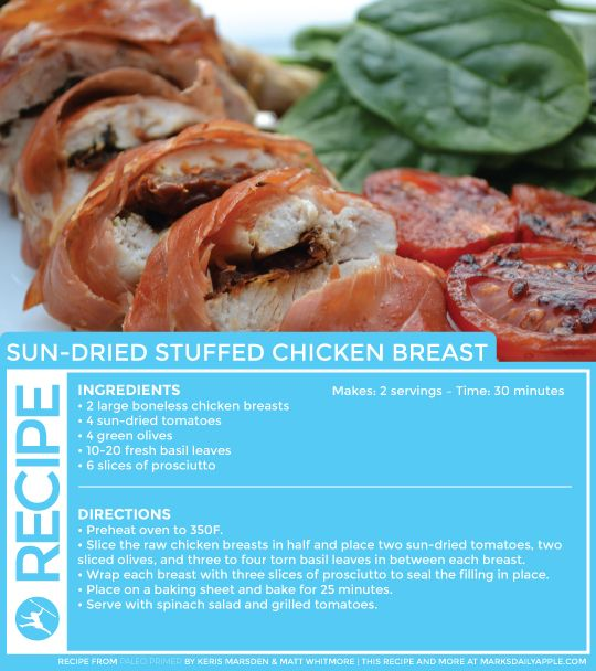 69 best the primal blueprint 21 day challenge images on pinterest sun dried stuffed chicken breast malvernweather Image collections