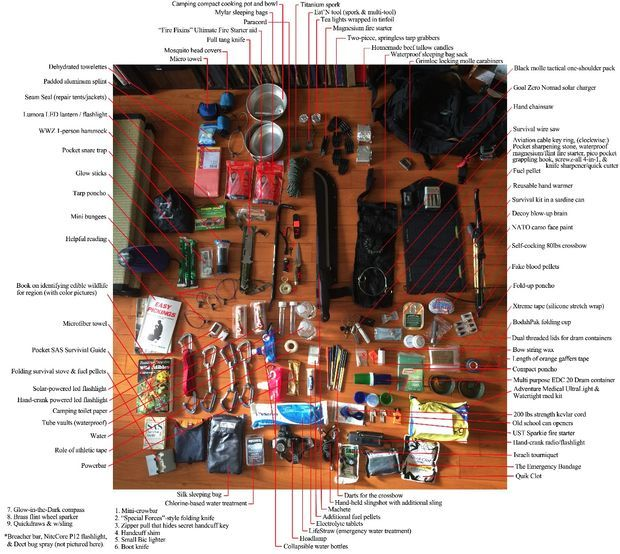"Picture of The Ultimate Bug Out Bag-""A bug-out bag is a portable kit that normally contains the items one would require to survive for seventy-two hours, when evacuating from a disaster, however some kits are designed to last longer periods of time than just 72 hours."