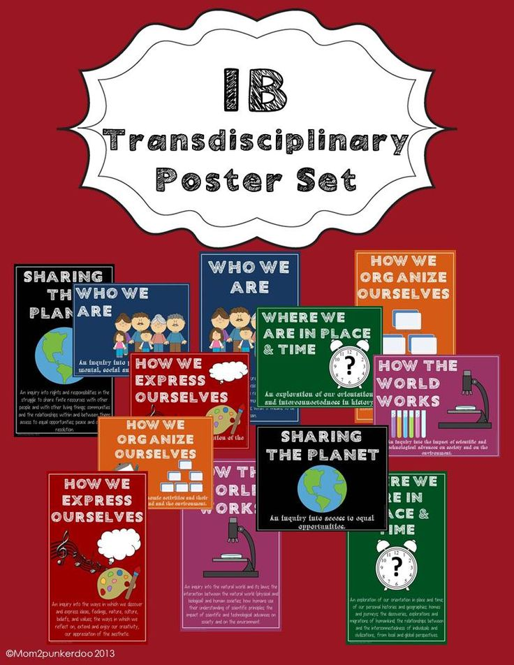 PYP colorful poster set is for use in your IB classroom to help communicate the Transdisciplinary themes to your students.