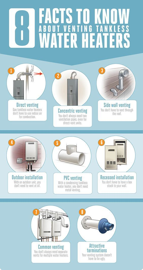 Infographic: 8 tips for venting tankless water heaters ~ http://walkinshowers.org/best-gas-tankless-water-heater-reviews.html