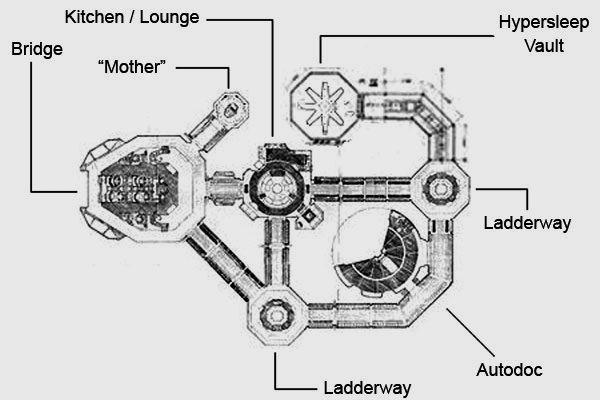 Avp2 Nostromo Map Spaceship Interior Pinterest Sci