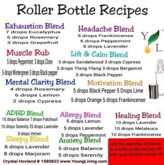 Essential Oil Roller Bottle Recipe Blends.