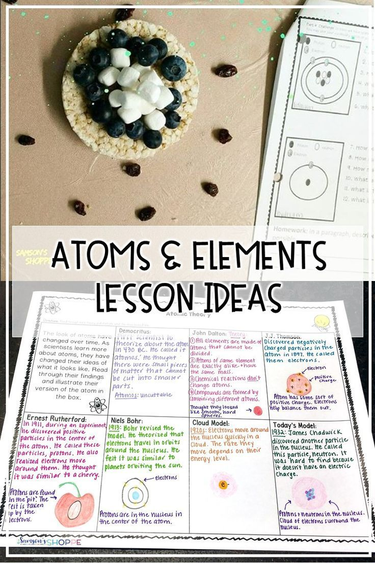 Atoms Elements Need ideas to teach atoms and elements