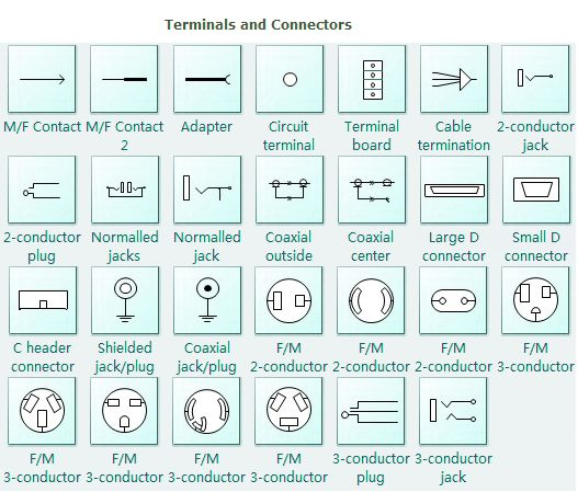 515a2af39f7e9417af608703c94266f6 cheat sheets circuit 25 best symbols for drawing images on pinterest electrical wiring diagram cheat sheet at soozxer.org