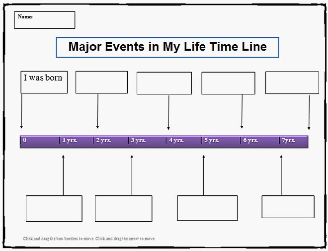 My Life - Time Line Template K-5 Computer Lab Technology Lesson