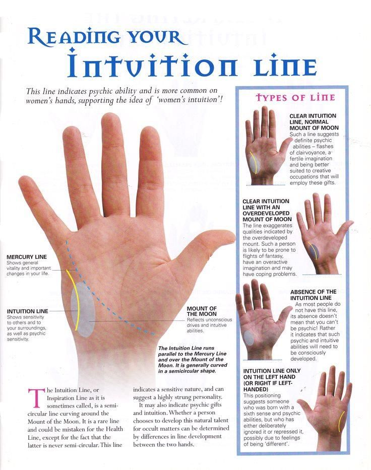 Palmistry Lines| Intuition Line | Palm and Hand Reading Divination