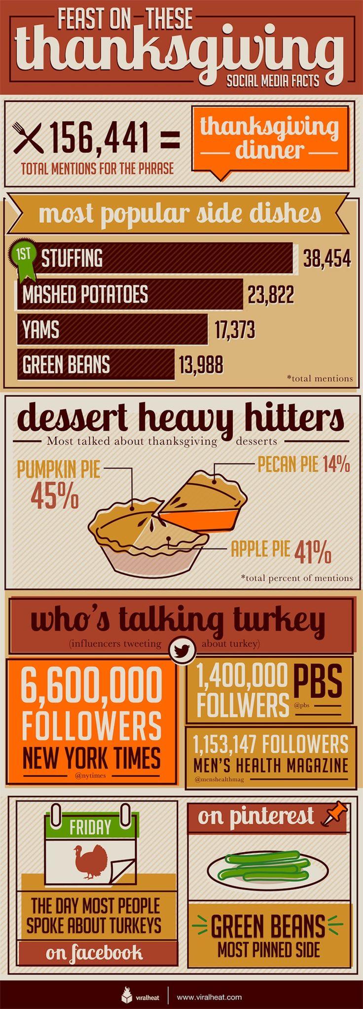 social thanksgiving