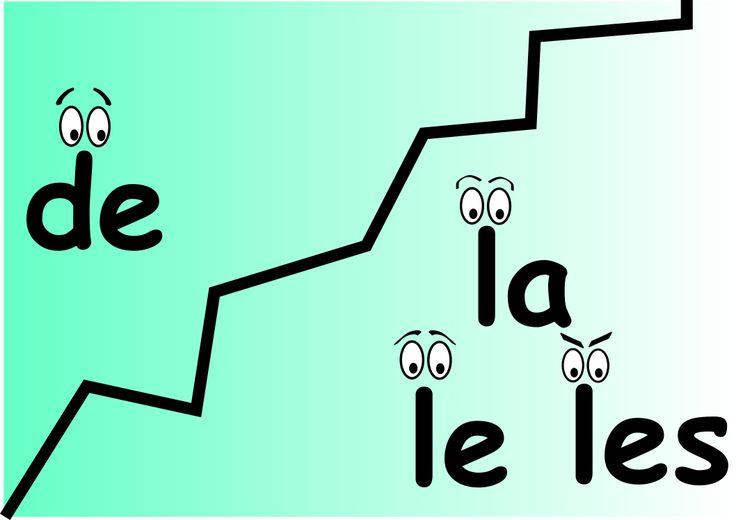 Souvent on utilise un article (le, la, les) après « de » en français, comme dans les phrases je veuxdu (de+le) jus d'orange etLes feuilles des arbres dans le parc sont vertes. Cependant, parfois …