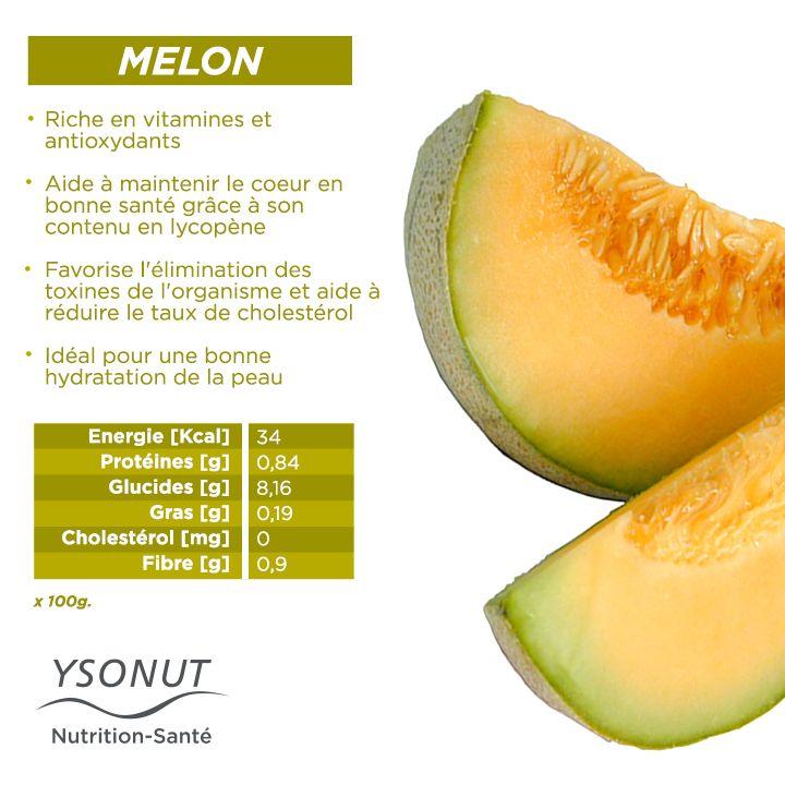 Avez-vous une passion pour le #melon ? Vous avez encore le temps d'en déguster mais avant, jetez un coup d'oeil à ses #bienfaits.