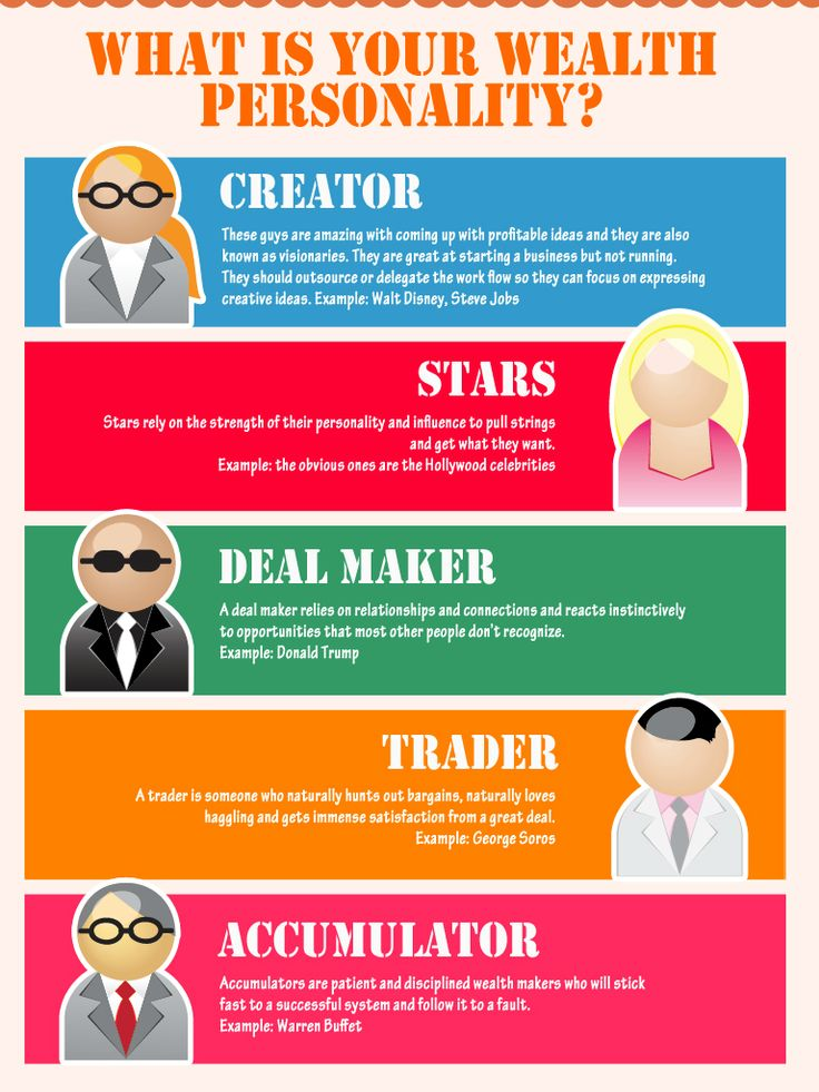 What is your wealth personality?