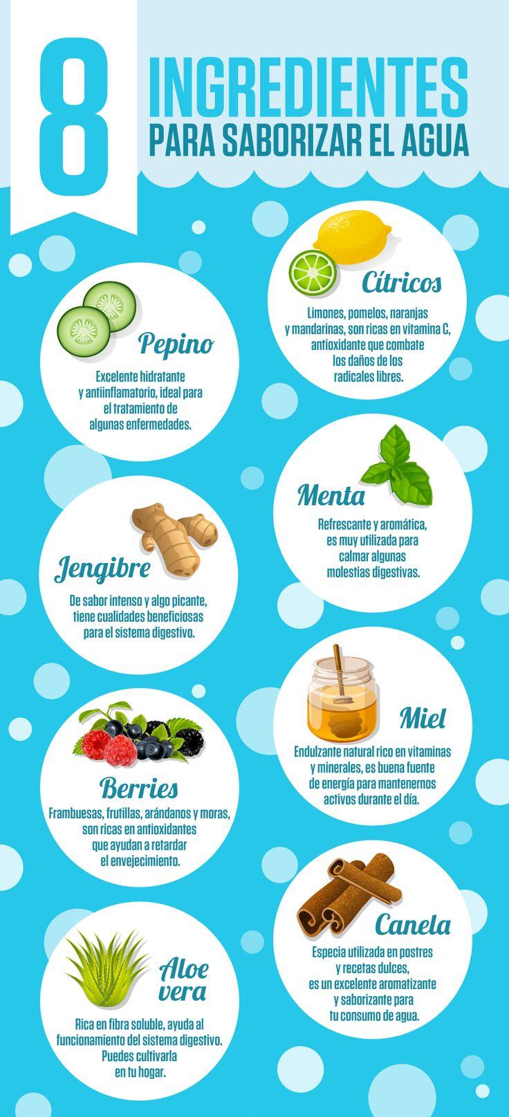 8 ingredientes para saborizar el agua | Mas nutricion | Nestlé Contigo
