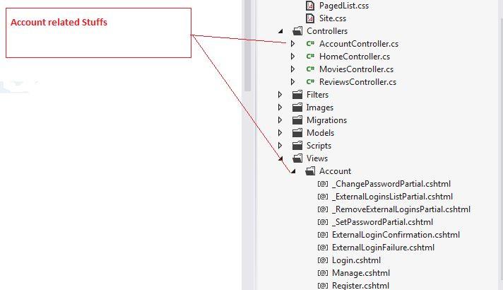 Authentication in ASP.Net MVC