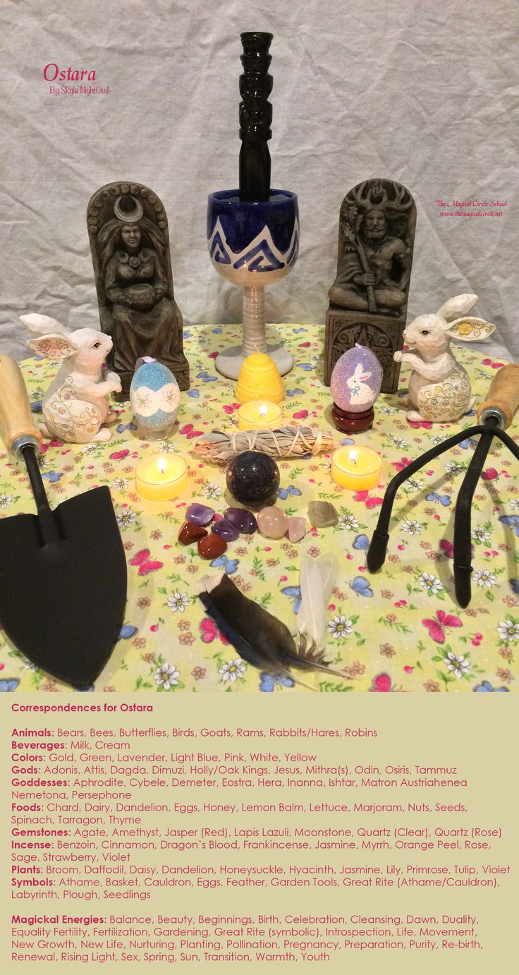 My correspondences chart for the sabbat Ostara with altar. - By Skyla NightOwl - The Magical Circle School - www.themagicalcircle.net