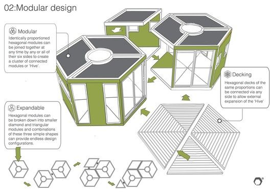 """Design for HiveHaus, a modular home featured on the UK television show """"George Clarke's Amazing Spaces"""". Image via Hivehaus"""