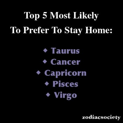 Zodiac Signs: Top 5 Most Likely To Prefer To Stay Home: