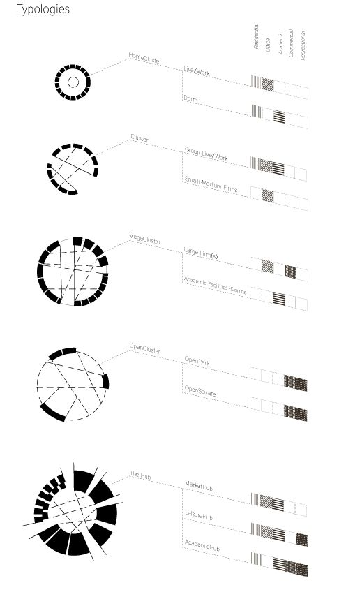 ideas about architecture diagrams on pinterest   concept    matt storus architecture  thesis   diagram updates
