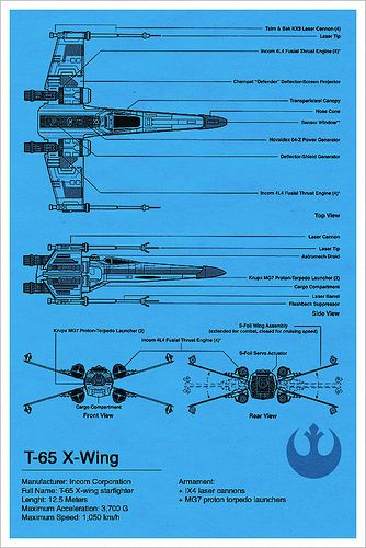 a wing fighter schematics, slave 1 schematics, b-wing schematics, at-at schematics, y-wing schematics, tie interceptor schematics, minecraft schematics, halo warthog schematics, on x wing schematics