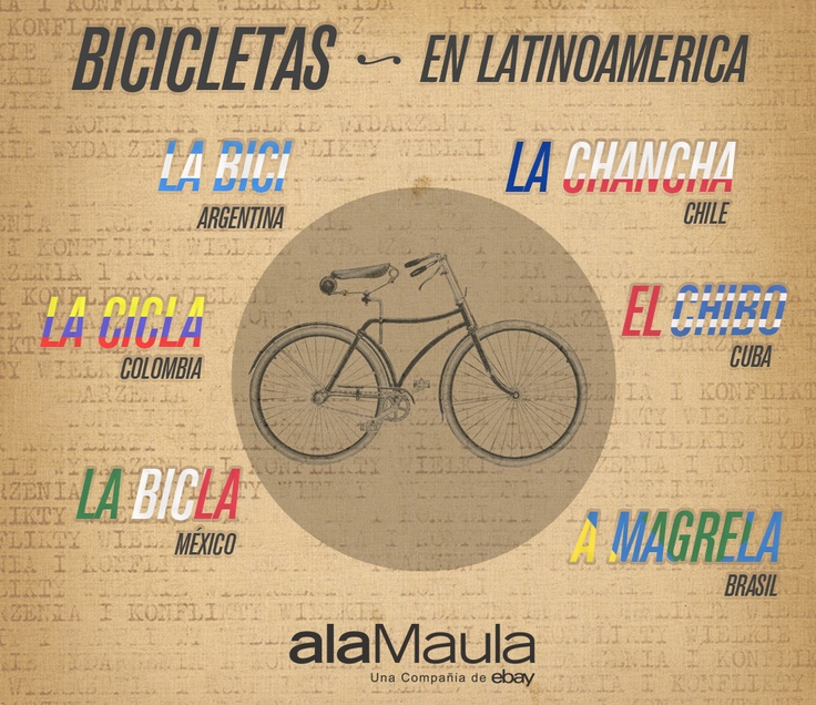 Bicicletas en Latinoamérica   ¿Cómo se dice bicicleta en Latinoamérica?  Argentina www.alamau.la/arbicis  Colombia www.alamau.la/cocicla  México www.alamau.la/labicla  Chile www.alamau.la/cllachancha  Resto de América http://www.alamau.la/