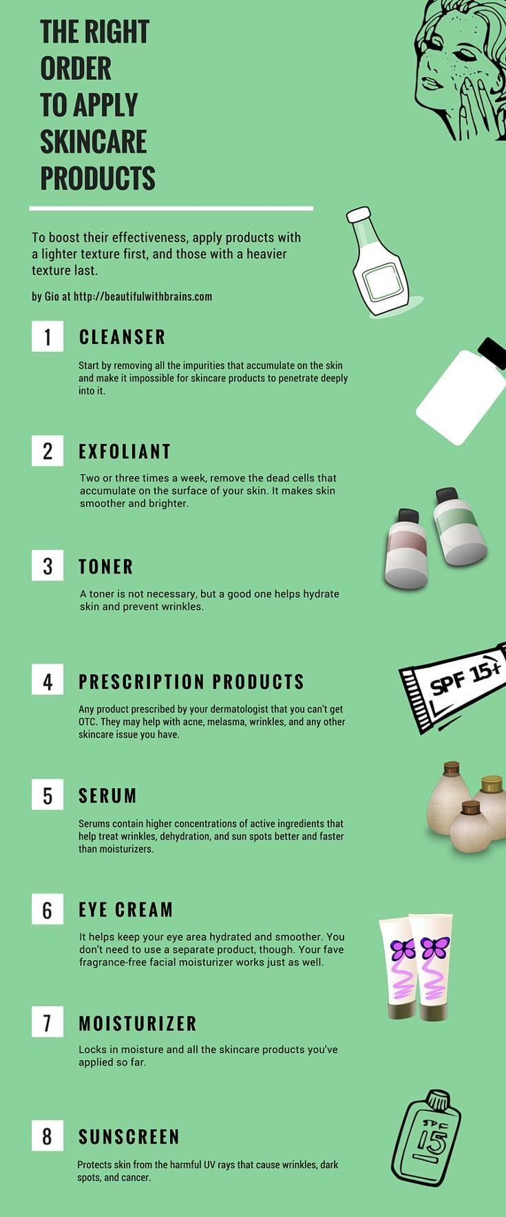 Tragen Sie Ihre Hautpflegeprodukte in der richtigen Reihenfolge auf, so dass sie b