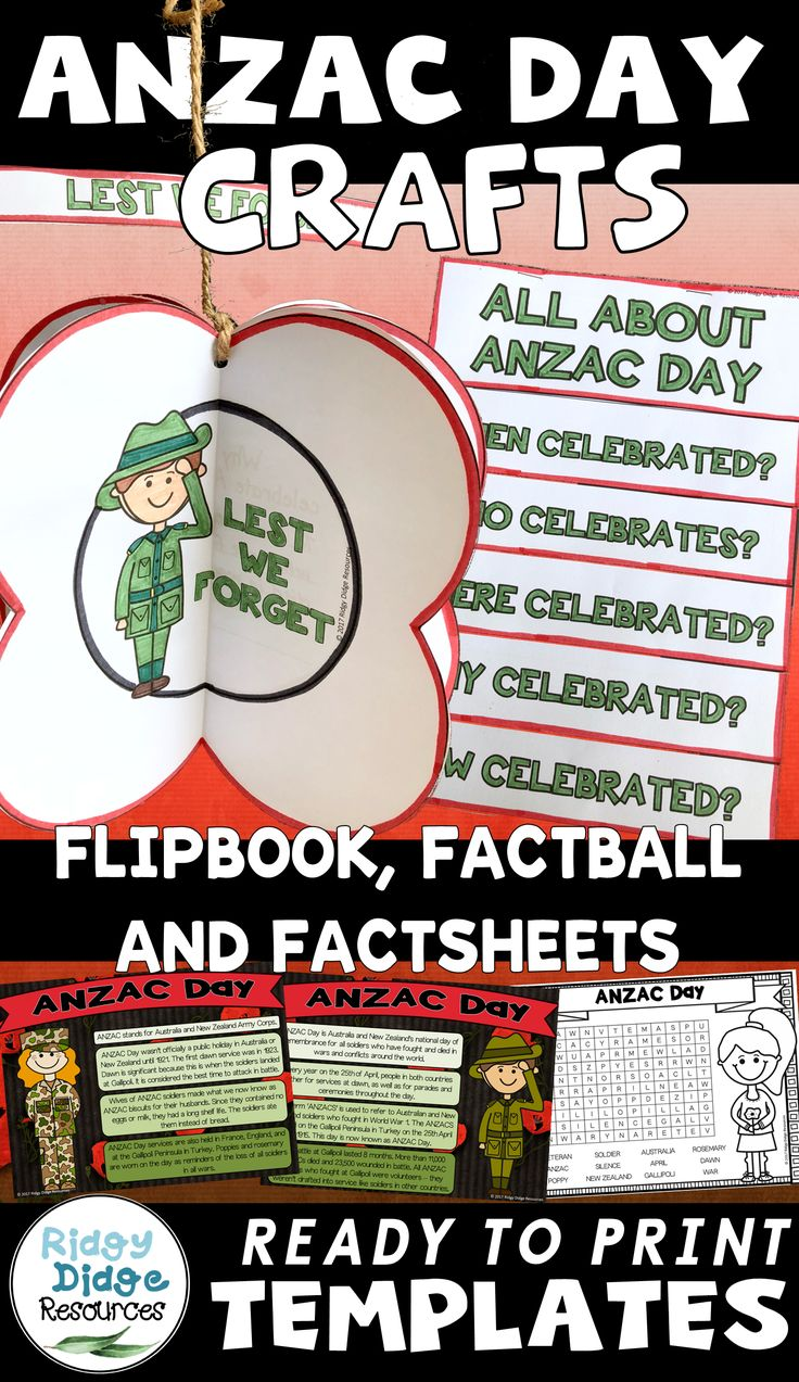 This Factball and Flipbook is a fantastic way to study the importance of ANZAC Day as well as a way of creating an honouring display in your classroom. Use as a comprehension task, a whole group activity, as an assessment item or as a Fast Finisher activity. I've used them in the past as a note-taking activity but really the ways these Factballs could be included in your classroom activities is endless!