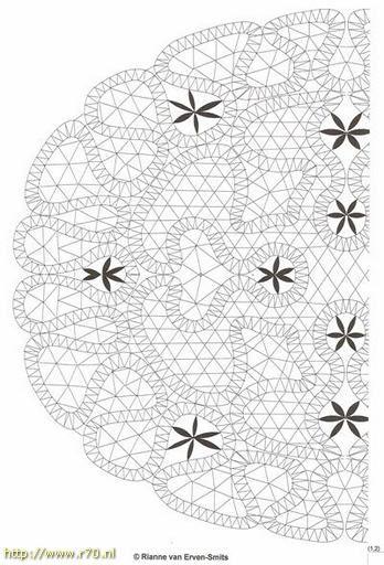 Patroon van de maand 2012 · augustus - Kant met naald (en) de klos!