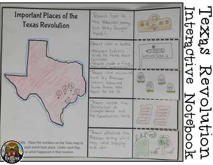 Best  Texas Revolution Ideas On   American Revolution