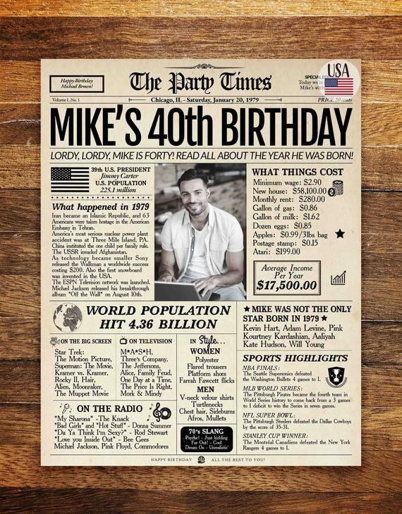 1980 Fun Facts 40th Birthday Newspaper Poster Australia Canada