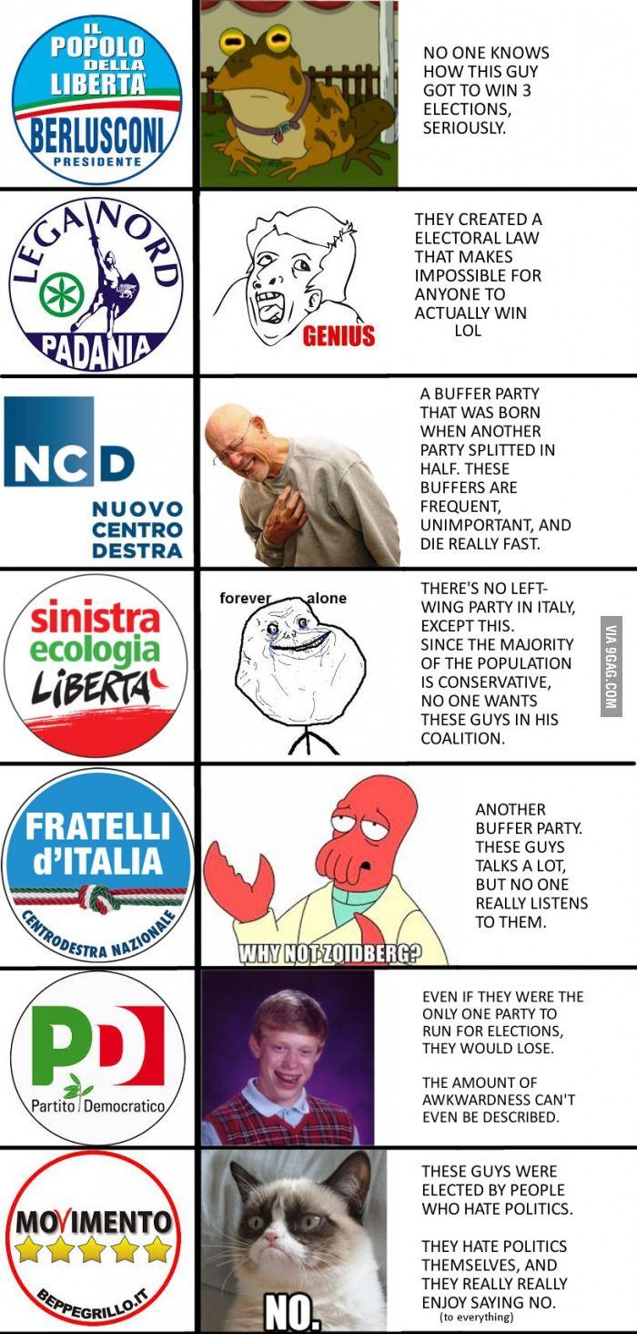 La politica Italiana spiegata con i Meme. E' di ieri, è in Inglese e sta facendo il giro del Mondo