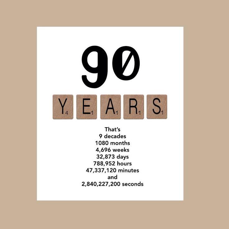 90th Birthday Card, Milestone Birthday Card, The Big 90, 1926 Birthday Card by DaizyBlueDesigns on Etsy https://www.etsy.com/listing/196239674/90th-birthday-card-milestone-birthday