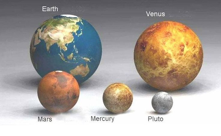 Size comparison of astronomical objects | Things for School | Pintere ...