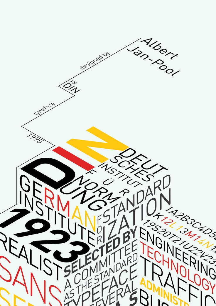 DIN isometric typeface poster