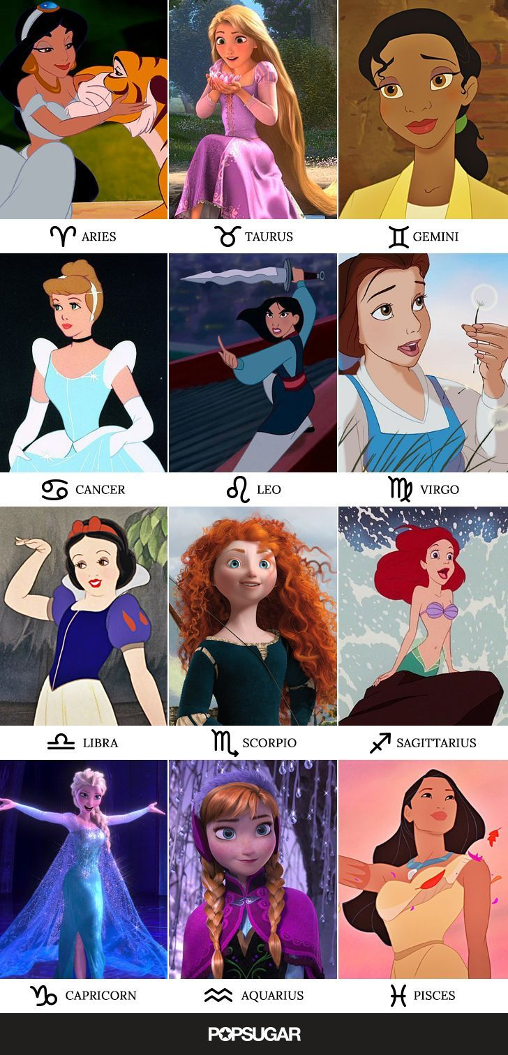 Ever felt like you related to Ariel or Belle on a whole other level? Maybe the stars were trying to tell you something! You and your favorite Disney princess may share some seriously similar qualities — all based on your zodiac sign. See what your sign says about you and your favorite princesses.
