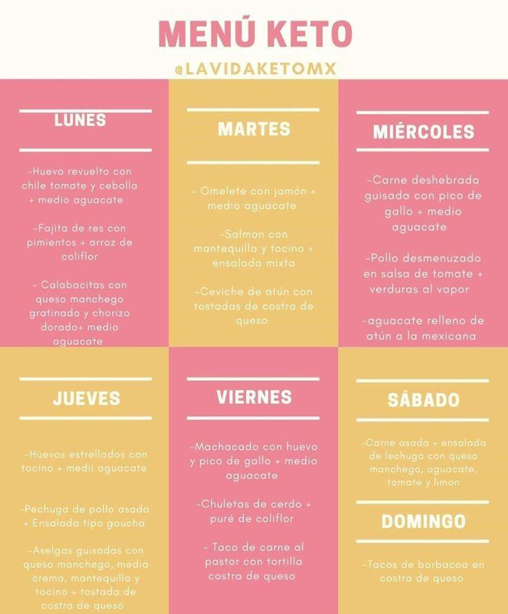 Menú KETO en español - Dieta cetogenica alimentos, Dieta..