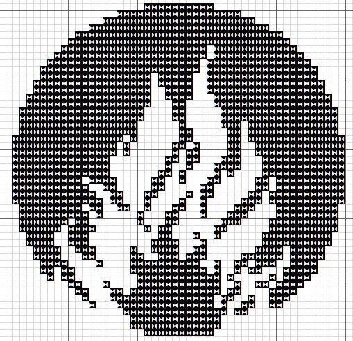 Pin by Rachel Dean on Divergent Series Pinterest