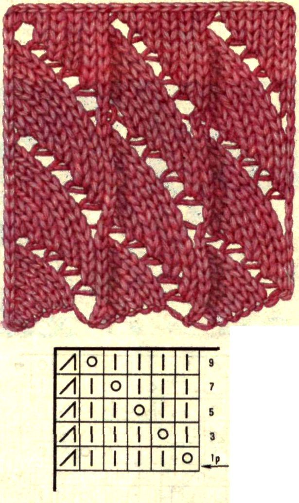 Образцы вязок - Вязание на спицах - Советы по рукоделию - У бабушки